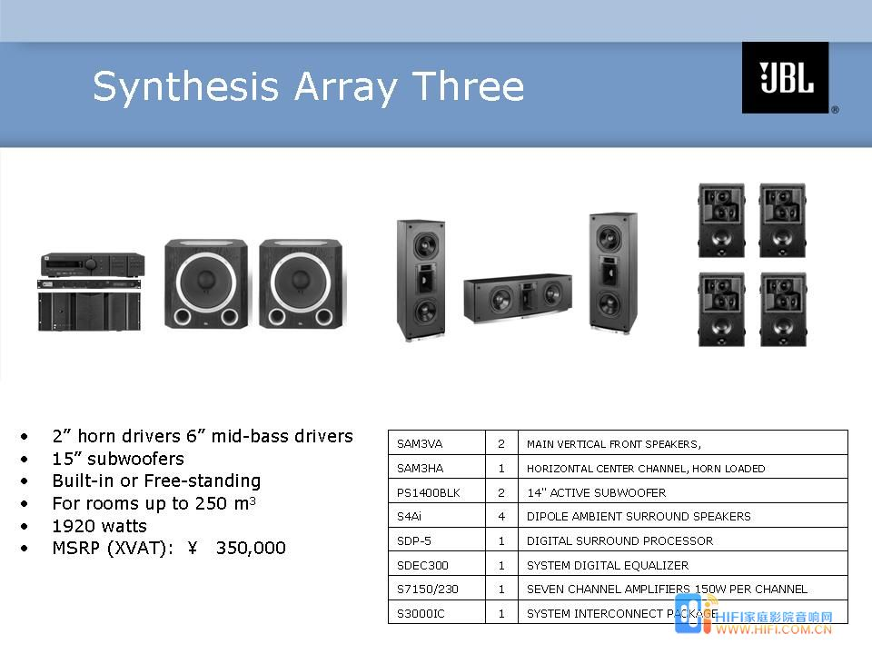 Synthesis Array Three