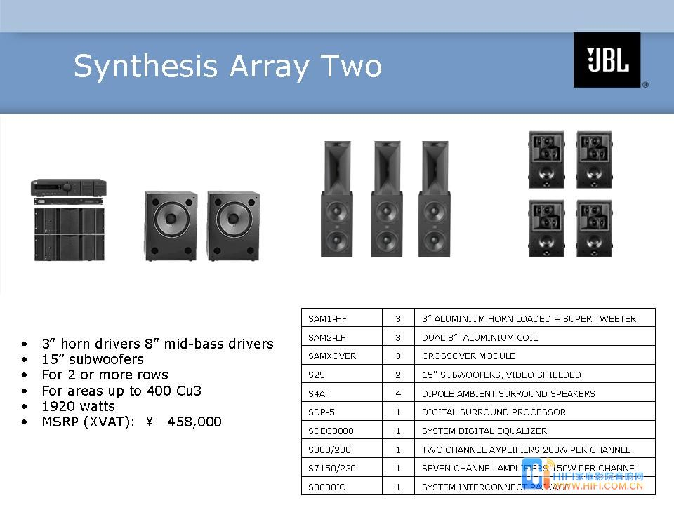 Synthesis Array Two