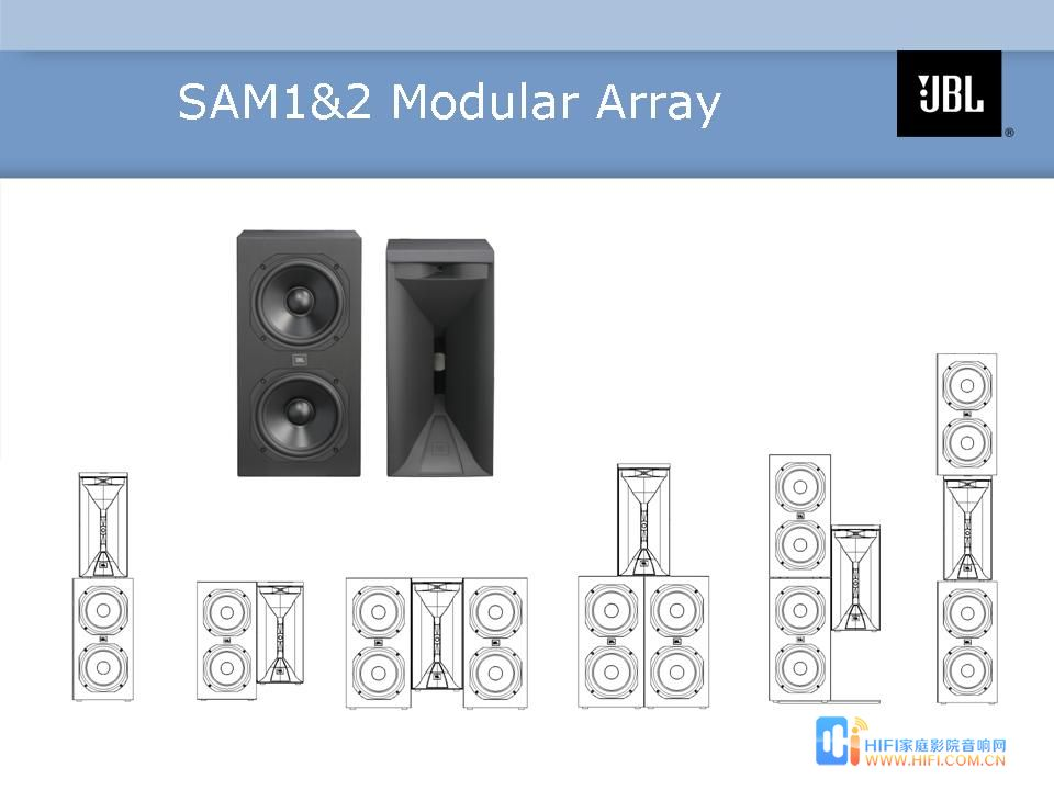 SAM1&2 Modular Array