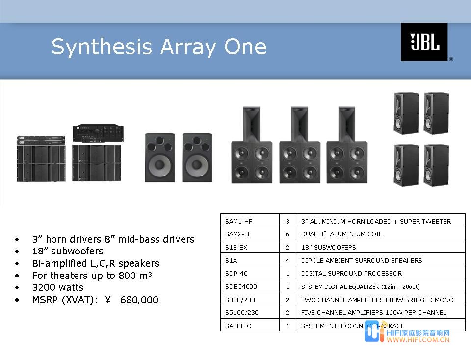 Synthesis Array One