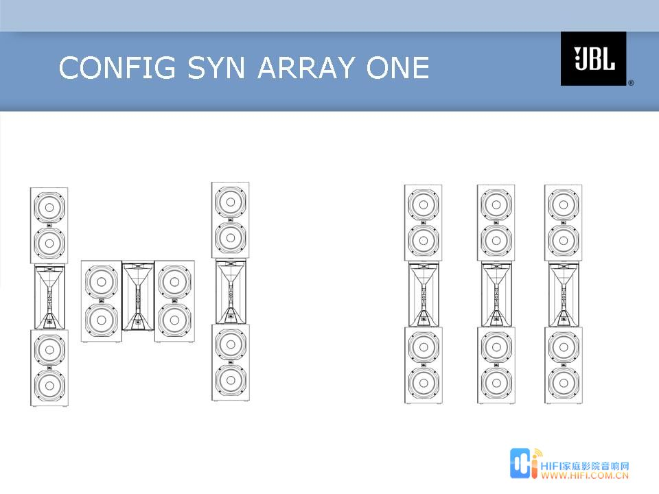 CONFIG SYN ARRAY ONE