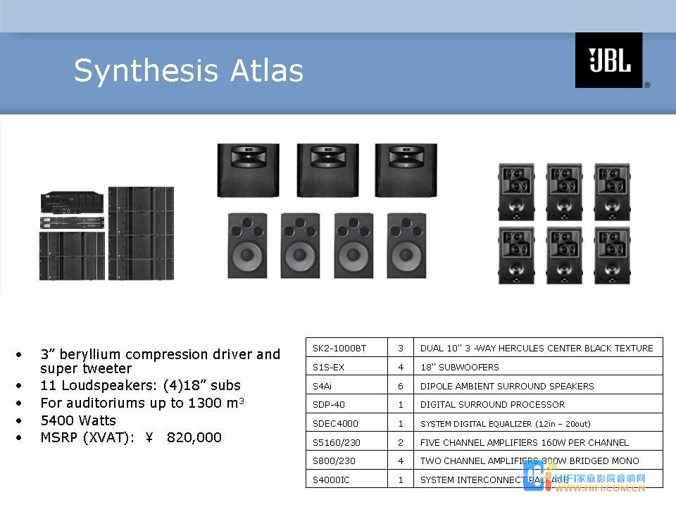 Synthesis Atlas