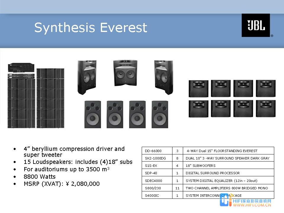 Synthesis Everest